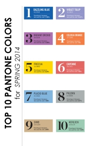 Top Pantone Colors Spring 2014